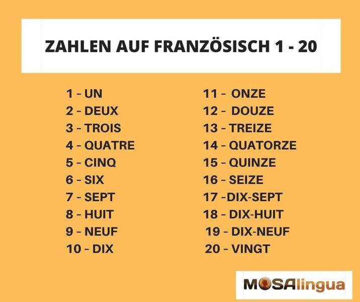 Französische Zahlen 1-20