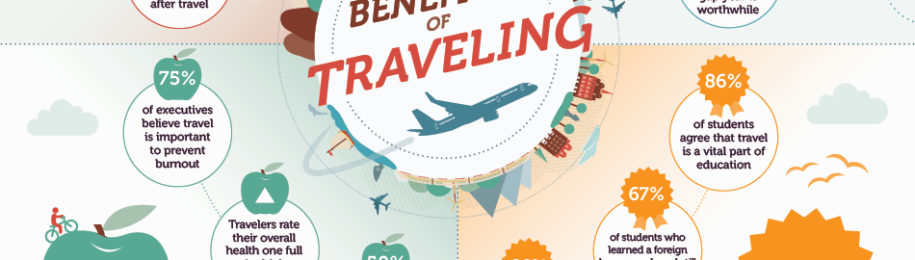travelling broadens the mind essay Writing task 1  writing task 2  ielts writing task 2/ ielts essay:  travelling enhances knowledge and broadens our horizon travelling gives the first-hand.
