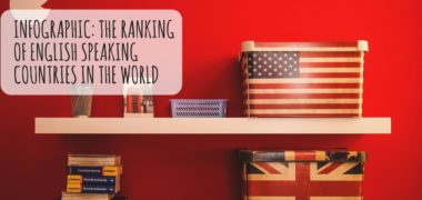 Infographic: The Ranking of English Speaking Countries in the World