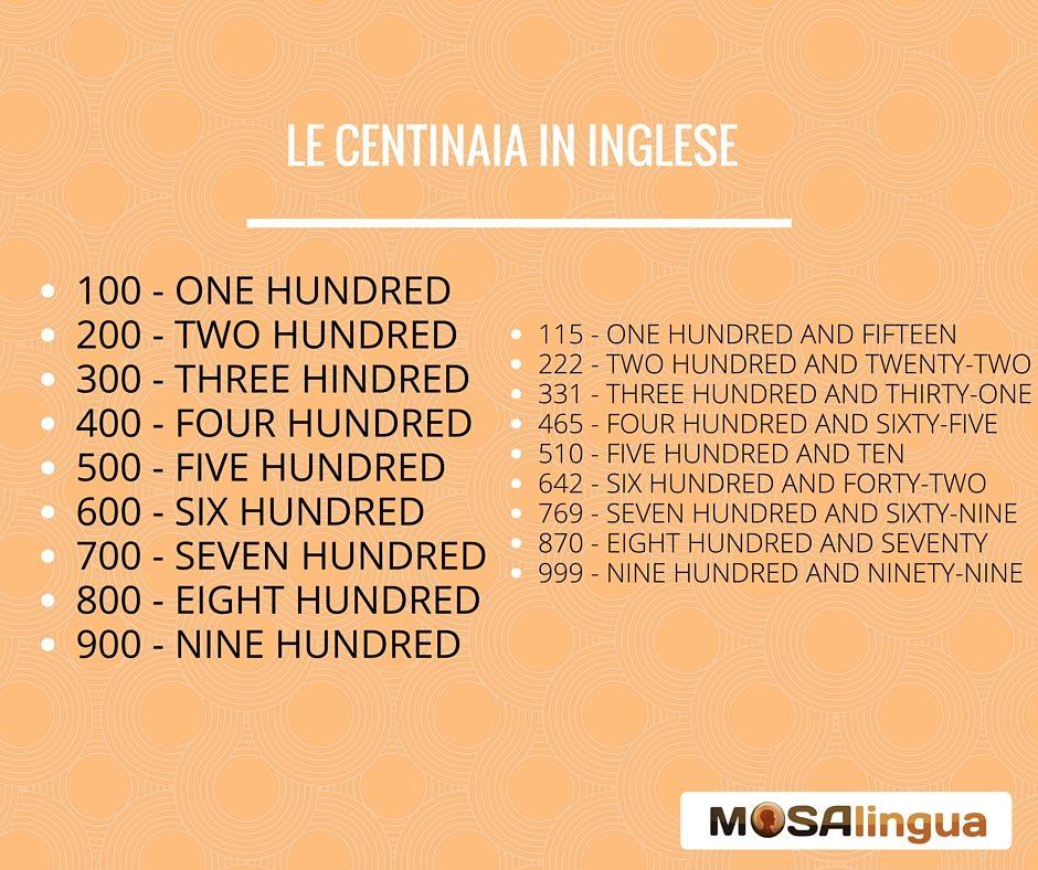 Miliardo in inglese