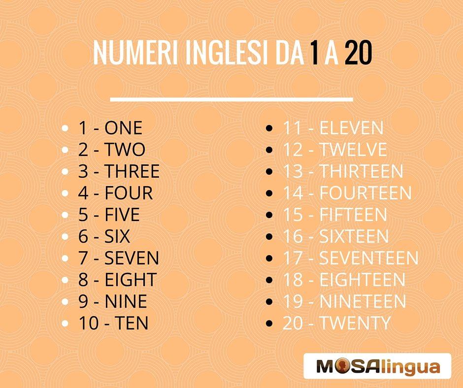 Schede sui Numeri in Inglese da 1 a 20 per Bambini da ...