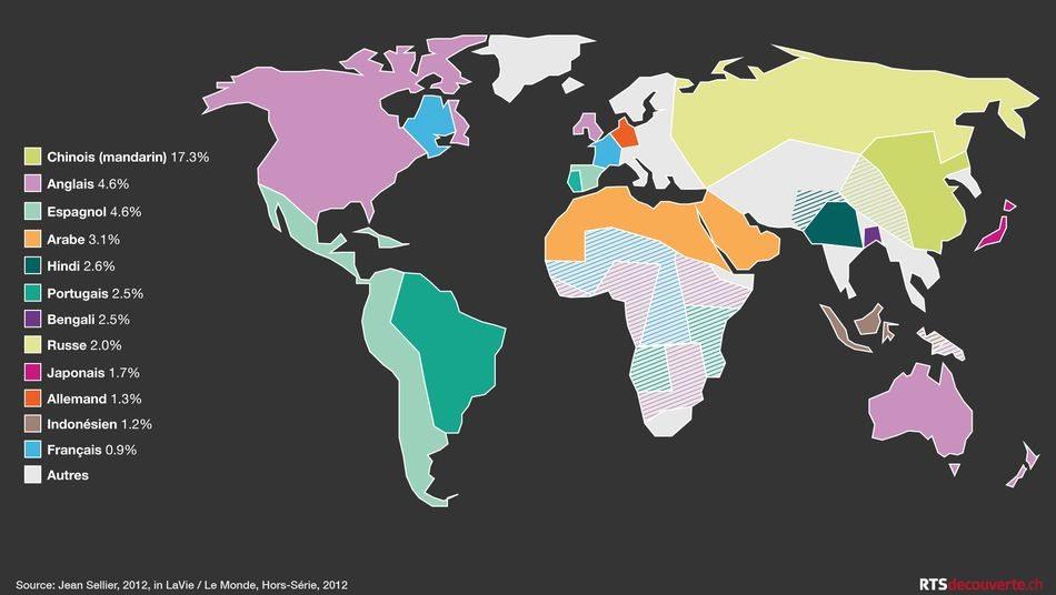 7 langues étrangères pour trouver un emploi