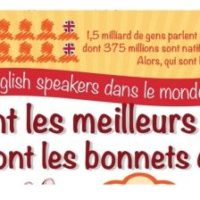Infographie : Le classement des pays parlant anglais dans le monde